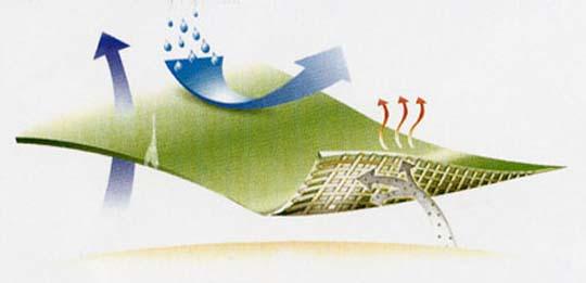 sistema OLTREMATERIA® impermeabile all'acqua ma permeabile al vapore